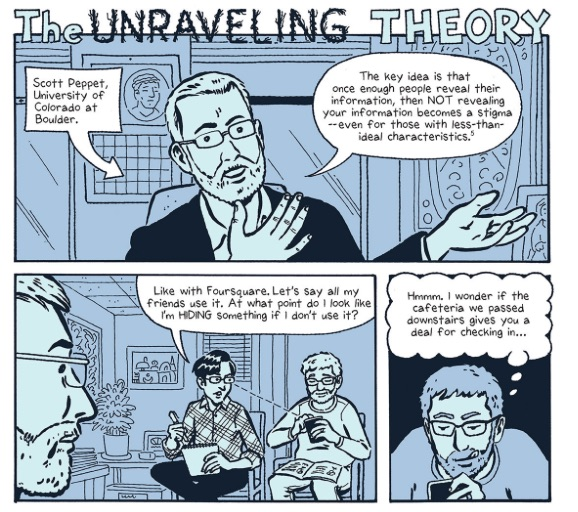 Data Privacy and Terms of Service: A Graphic Novel